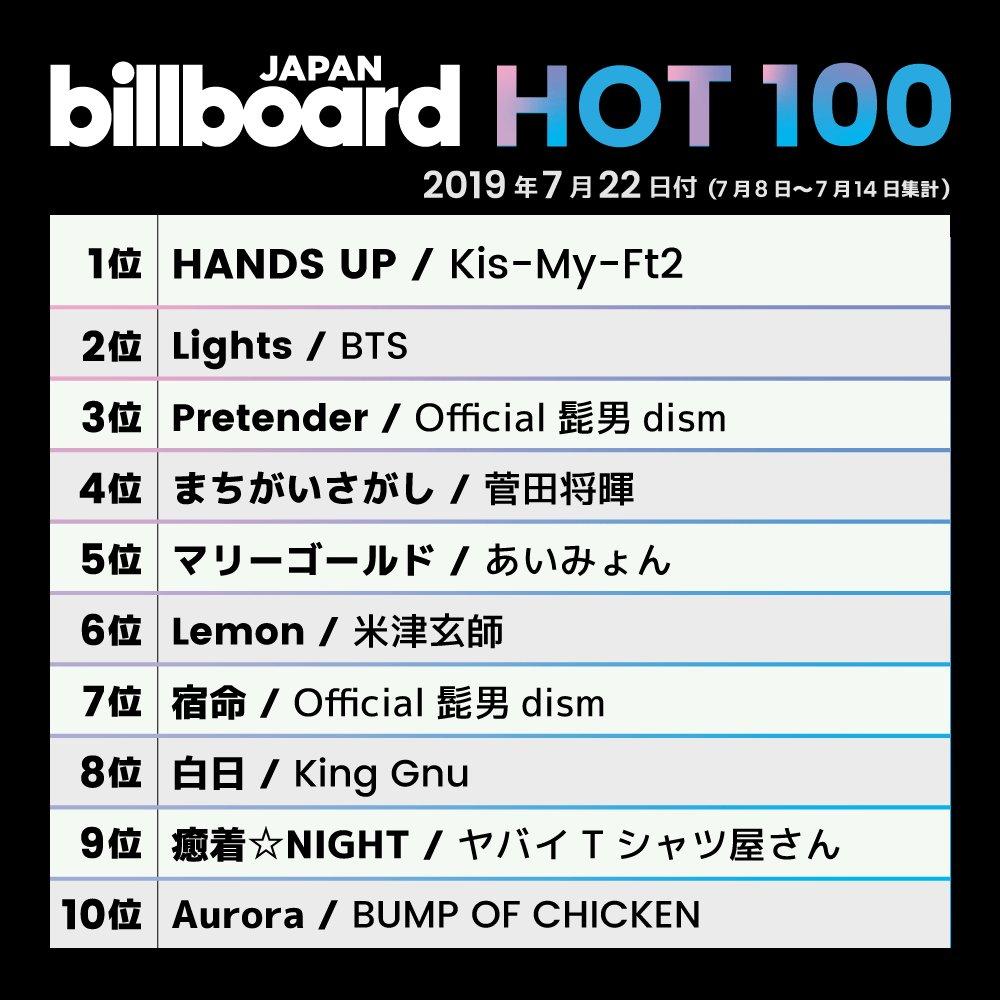 Billboard JAPAN (@Billboard_JA...