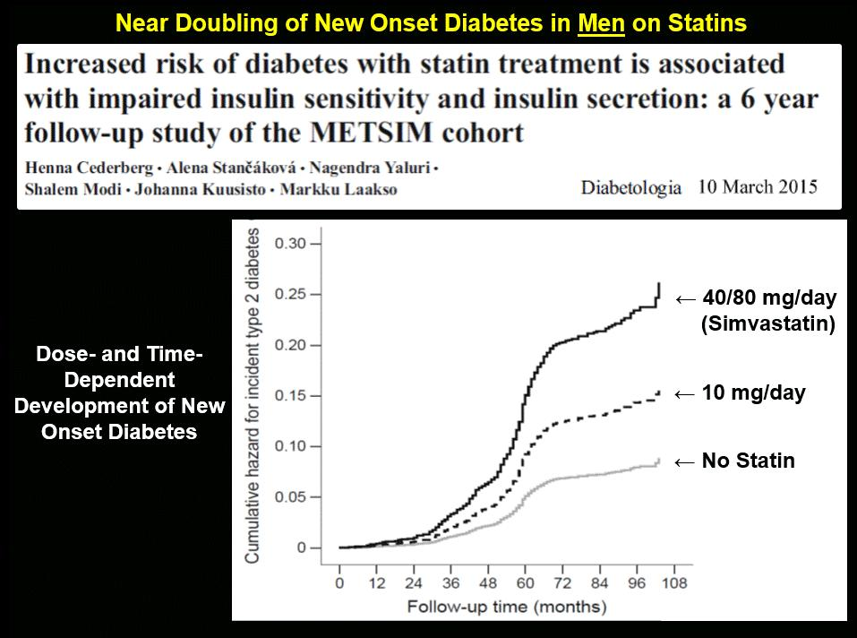 Kevin Bass Ms On Twitter Ldl Is Not Usually Measured
