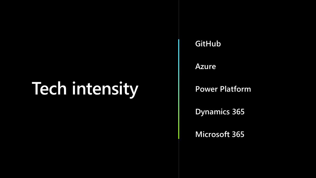 Tech Intensity across GitHub, Azure, Power Platform, Dynamics 365 and Microsoft 365