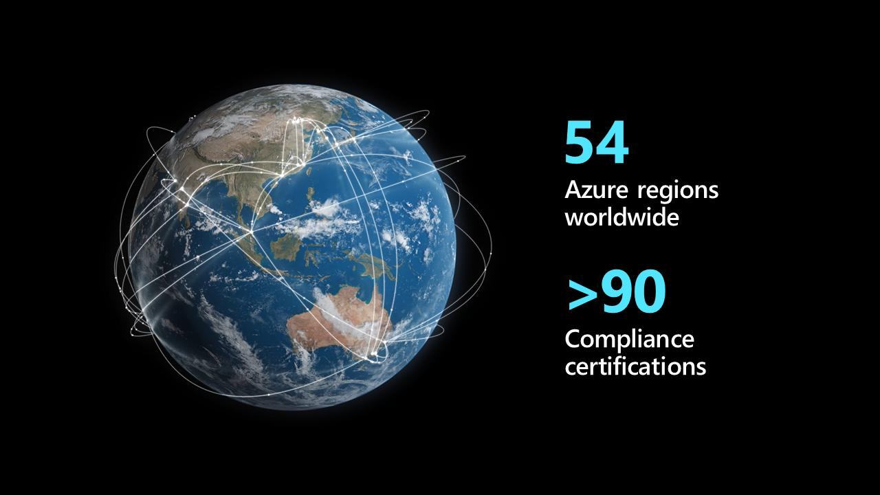 Globe image on the left and text indicating 54 Azure regions worldwide on the right