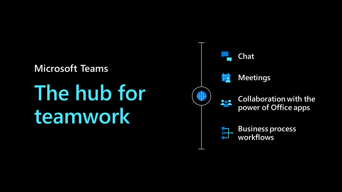 .@MicrosoftTeams has become the hub for #teamwork. #MSInspire