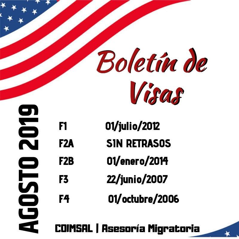 F2a Visa Timeline