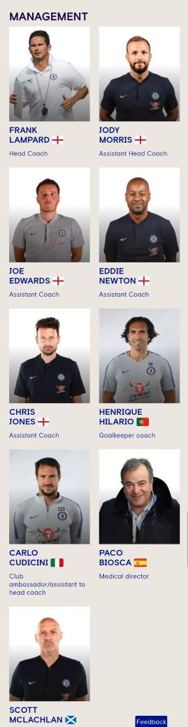 Na Lampard backroom staff be dis as e dey for #Chelsea website.