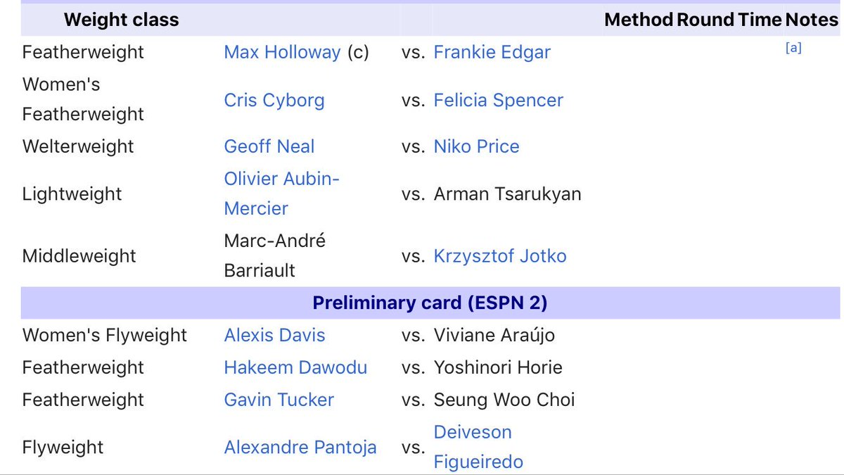 #UFC240 🇨🇦 is so stacked...  For the first time ever the PPV prelims are airing on ESPN2 not ESPN.