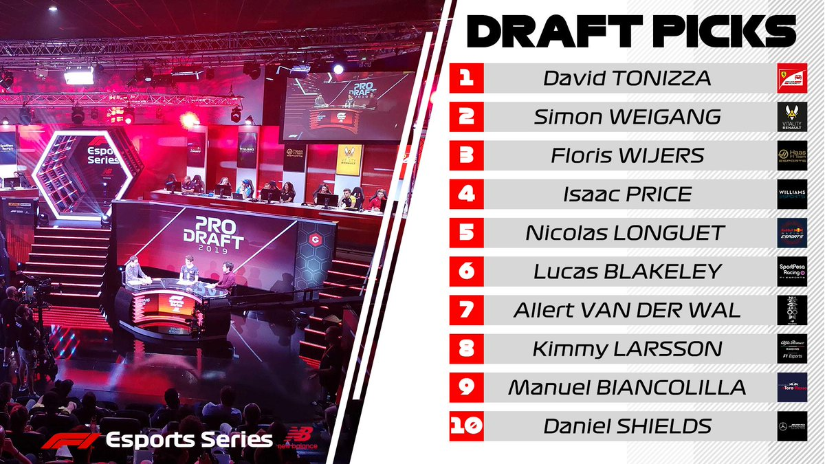 Dreams were made in the 2019 #F1Esports Pro Draft 🙏  Here's our rapid 🔟 who were selected 👇