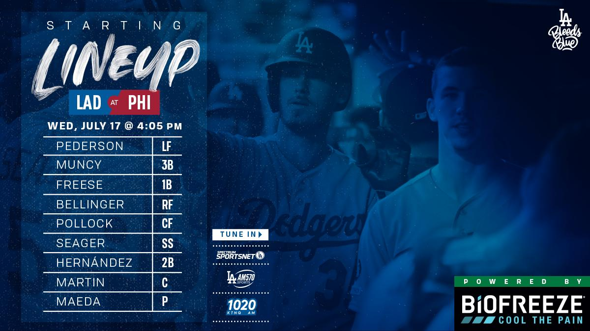 Today's Dodger lineup at Phillies: Pederson LF Muncy 3B Freese 1B Bellinger RF Pollock CF Seager SS Hernández 2B Martin C Maeda P #Dodgers | @Biofreeze
