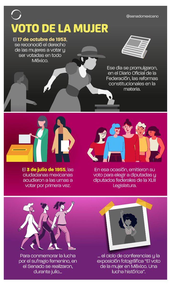 """Senado de México в Twitter: """"La década de los 50's dio paso al  #VotoFemenino en nuestro país; en conmemoración de este hecho, en el Senado  se desarrolla el ciclo de conferencias """"El"""