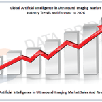 Artificial Intelligence in Ultrasound Imaging Market Research On current competitive scenario Of NVIDIA, Intel Corporation, IBM, Google, Microsoft, General Vision, Inc, GE, Siemens, Medtronic & Others https://t.co/MSf9YYEOen