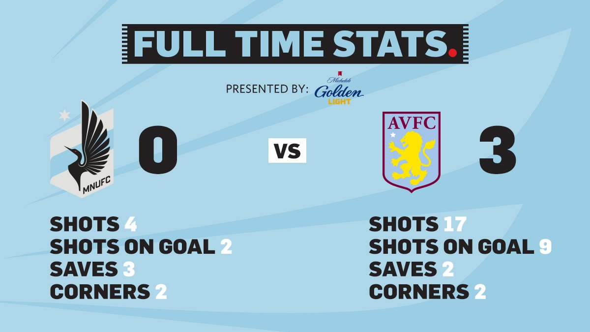Minnesota United v Aston Villa Live Match Commentary on July 18