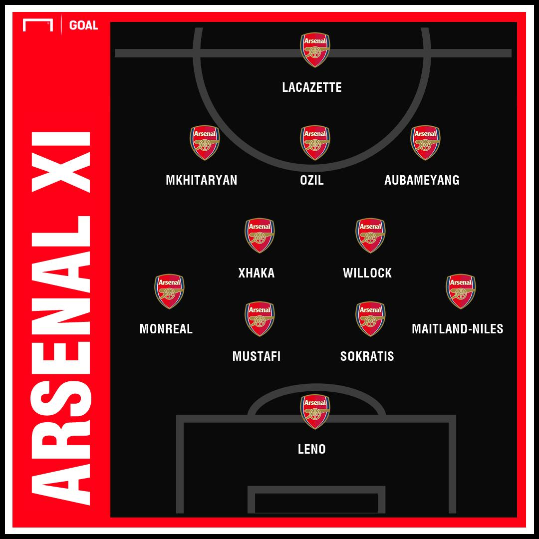 Aubameyang ✅ Lacazette ✅ Ozil ✅ Arsenal have named a strong team to face Bayern Munich in the @IntChampionsCup tonight