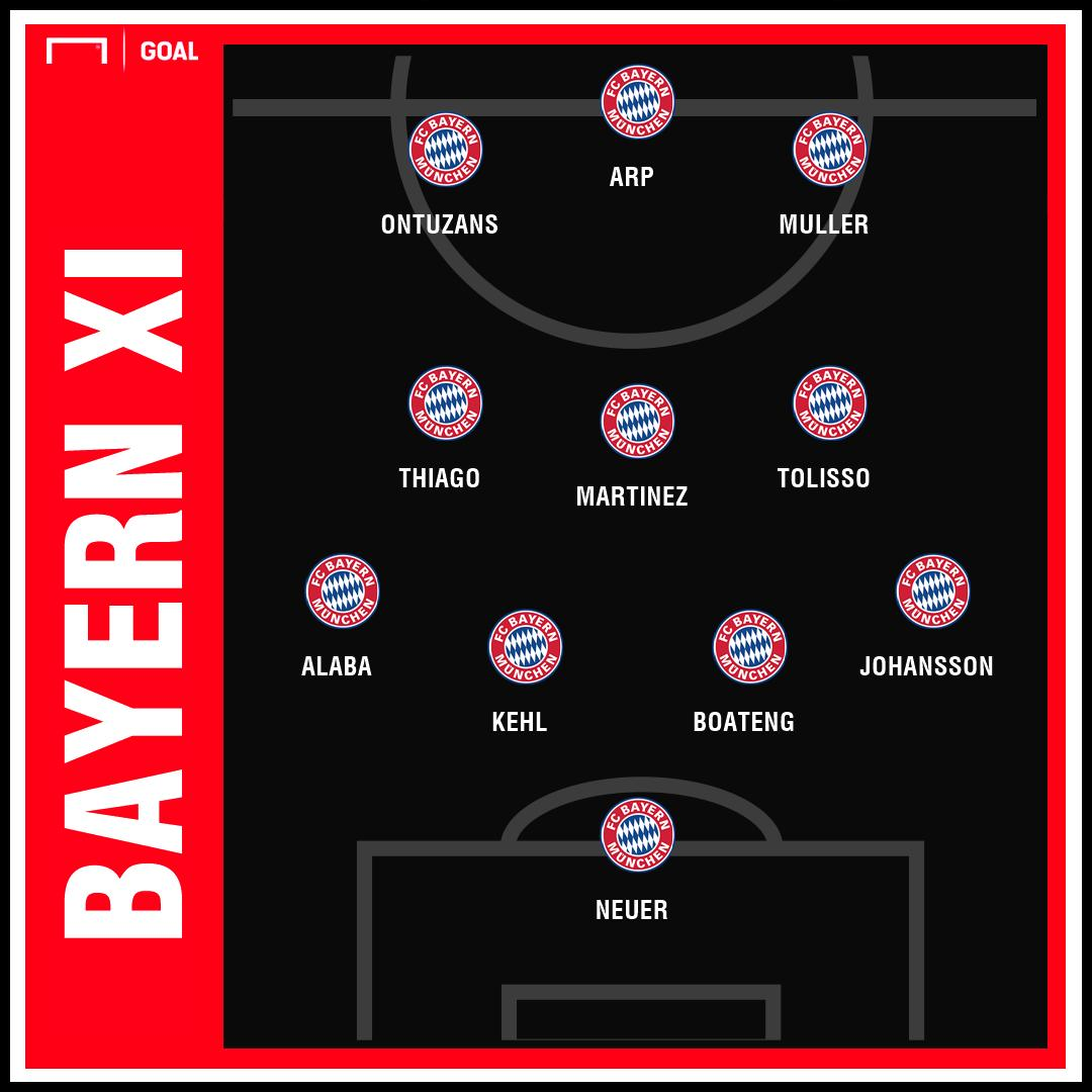 Bayern have gone with a more experimental side, but there are still some big names involved 💪 Whos going to win this one? 🤔