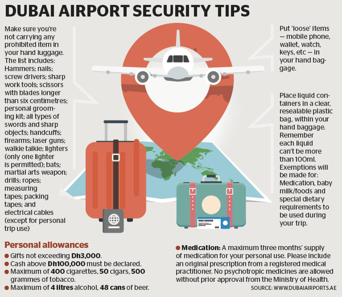 Bon voyage: Things to check before leaving for @DubaiAirports  https://bit.ly/2XKJLh4