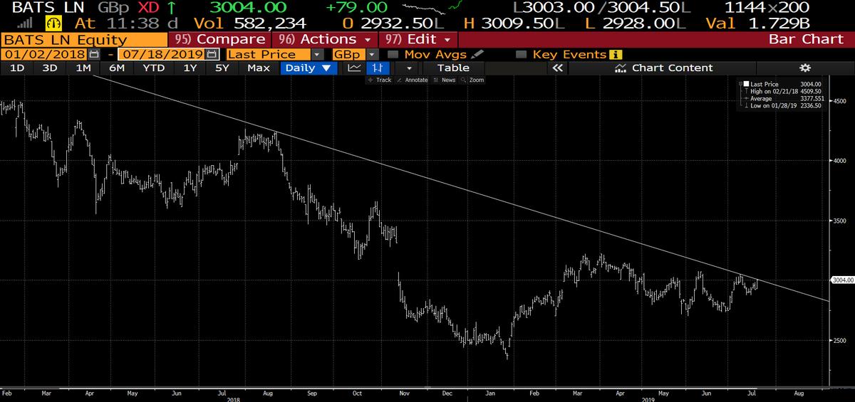 ff7fecf0fcc Ona se totiž rychle vrací zpátky :) Akcie je už delší dobu pod dekou,  sektor není zrovna šlágr sezóny. Přesto díky levné valuaci a s divi 7%,  kterou každý ...