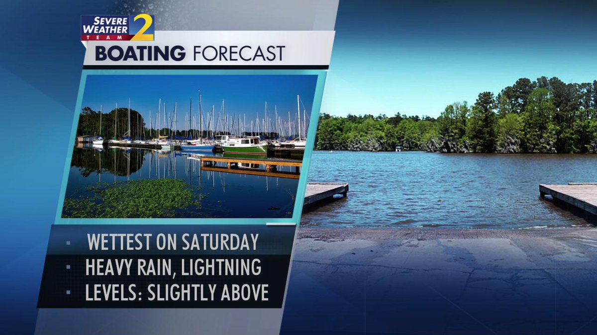 Not too early to look ahead to the weekend -- and heres the boating forecast! Saturday isnt looking so great with showers and storms, but Sunday will be a little better. Lake levels are running a little bit above full pool now. @wsbtv