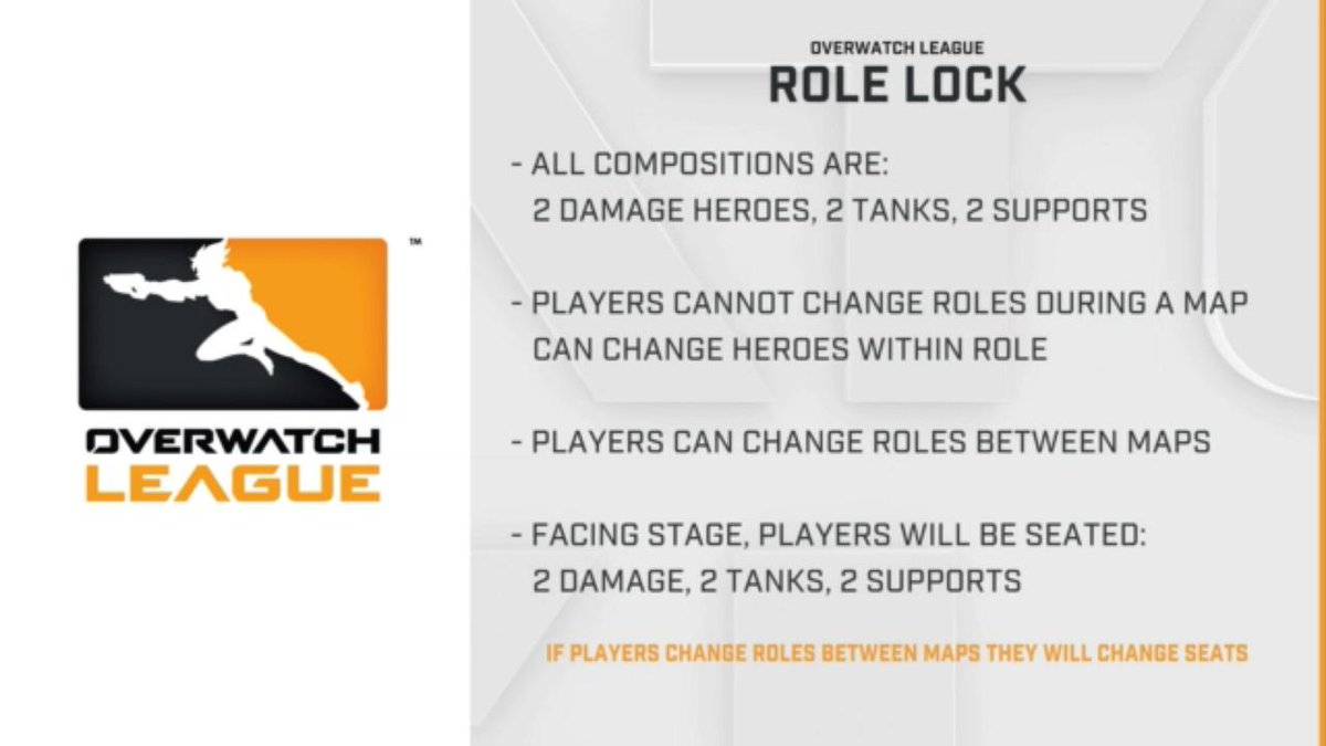 Well, it's official. The Overwatch League will be enforcing the 2-2-2 change as of Stage 4. Additionally, role lock will also be coming to the general playerbase (soon) so keep an eye on the PTR. #Overwatch   Here is a breakdown courtesy of the OWL of how it will all work: