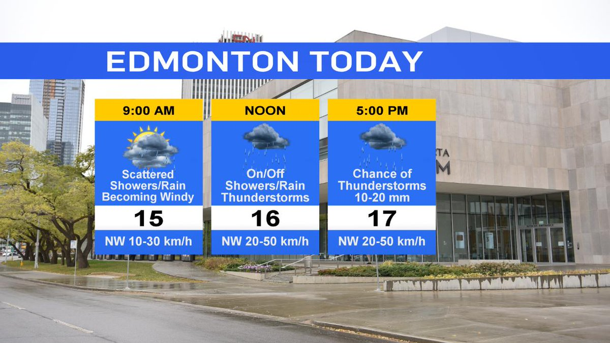 After heavy rain hit parts of #yeg yesterday, we're still on track to see more today. Chance of on/off showers&rain today with possible thunderstorms. Could see 10-20mm. Also, windy! Will not feel pleasant today, but improving Fri <br>http://pic.twitter.com/4mbzmWOrBA