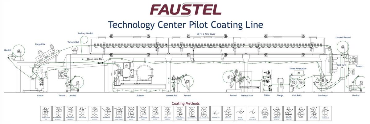 Faustel's 600mm #Coating Line is designed to help you with your product and process development. #converting #equipment #manufacturing #engineering http://ow.ly/cKHL30p8dzJ