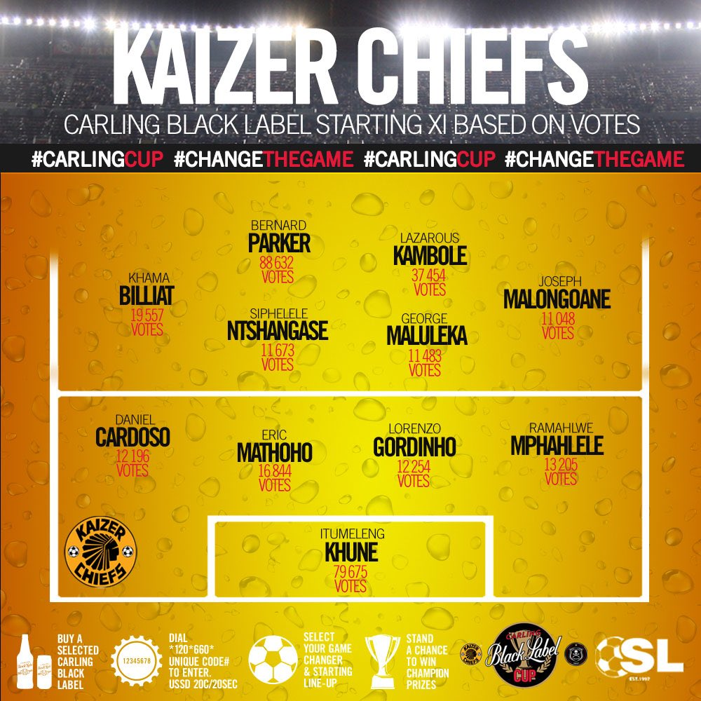 As things stand, this is how Kaizer Chiefs will line up for their 2019 #CarlingCup clash against Orlando Pirates next weekend. Thoughts?✌️#ChangeTheGame #SLChat