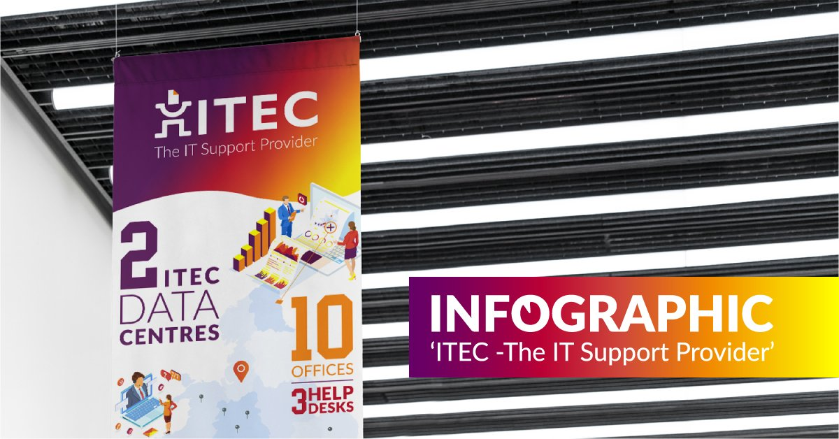#Infographic Here are some facts about ITEC's #ITSupport 120 #ITSpecialists 2 #DataCentres 252 SLAs met per day View more here https://hubs.ly/H0jNnBC0