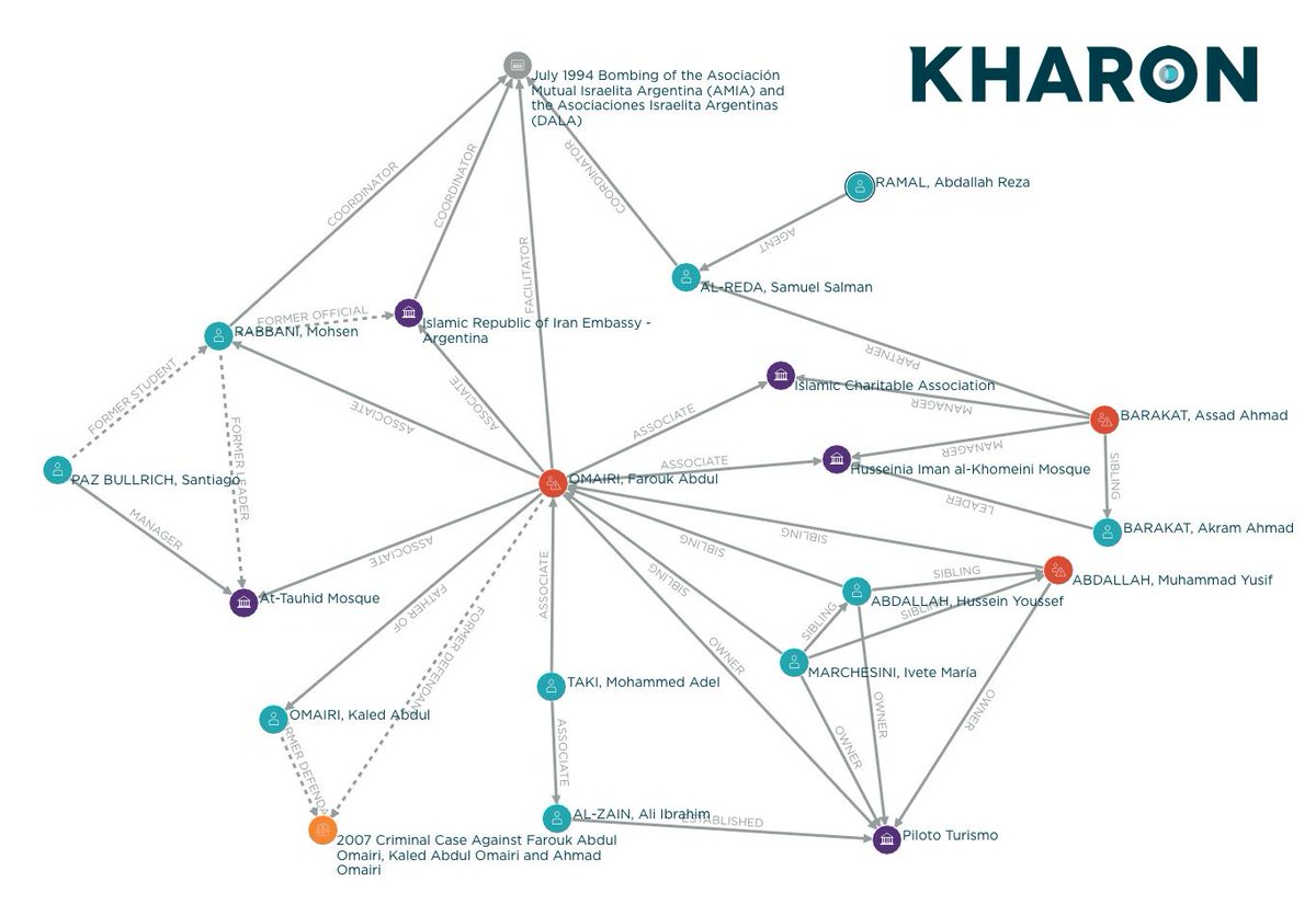 Media Tweets by Kharon (@KharonData)   Twitter