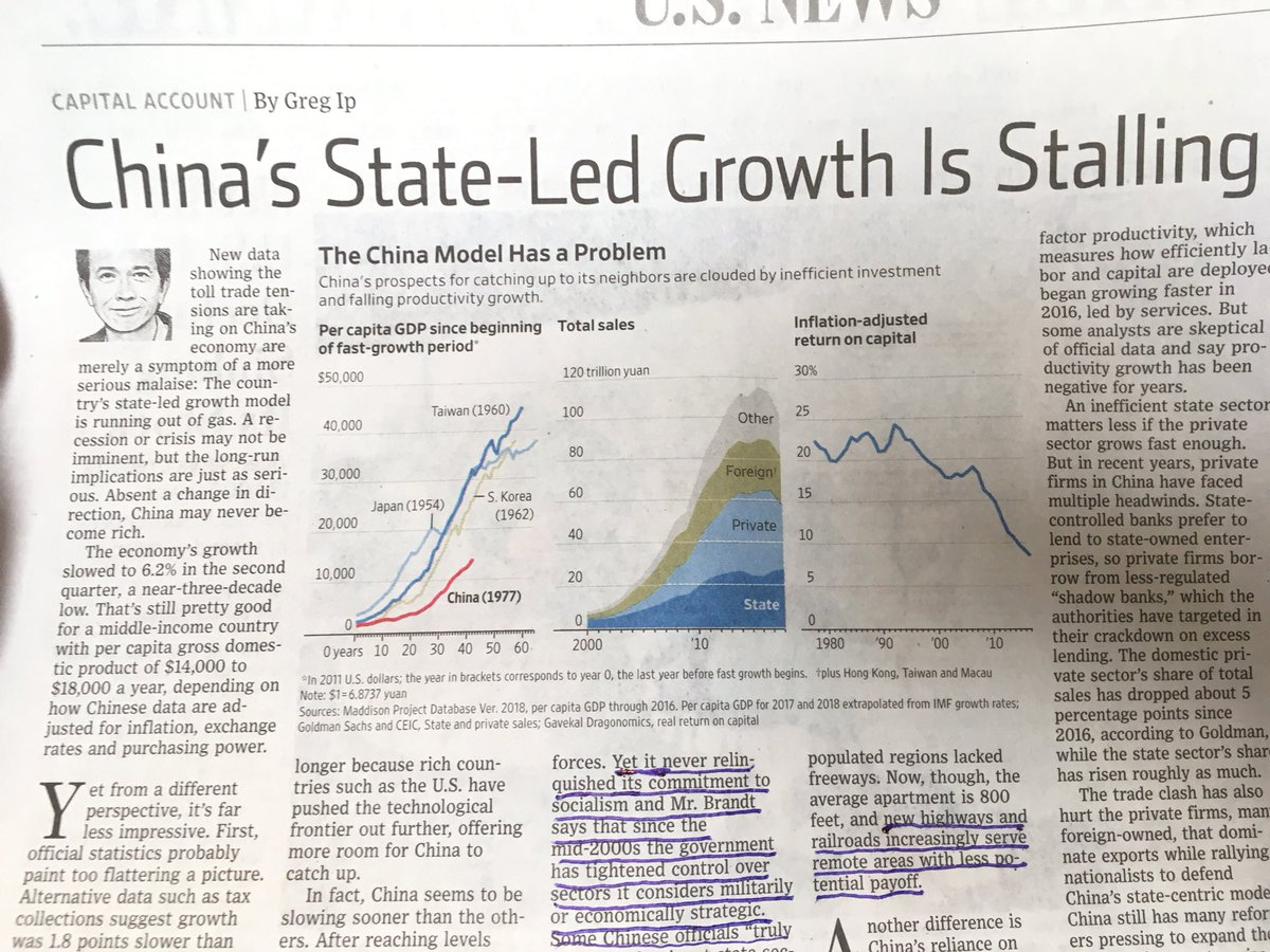 "The #Libertarians & Free market idiots have been trying to tell us ""State-Led Growth"" doesn't happen.  700 Million people have been lifted out of poverty, and China has become a super power with ""State-Led Growth.""  They must have blinked and missed it.   #Socialism"