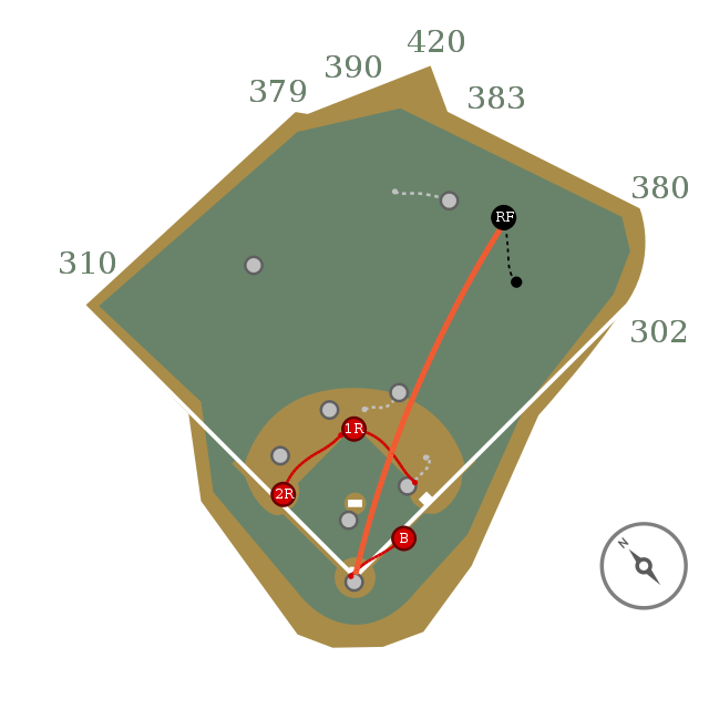 #BlueJays 0 @ #RedSox 0 [Bot 1st, 3 out]:  Christian Vázquez lines out sharply to RF Randal Grichuk.   Hit: 334.97ft, 100.98mph, 17.45°  Pannone: 1.0 IP, 2 H, 1 K [15 pitches, 13 strikes]