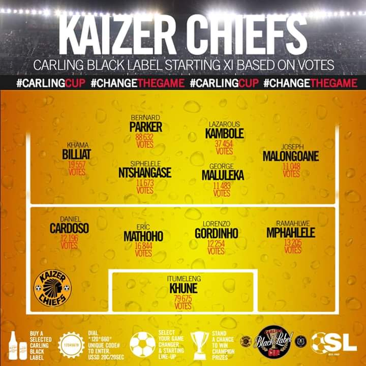 We ready @KaizerChiefs #CarlingCup #ChangeTheGame