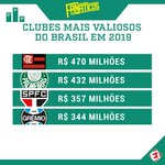 Image for the Tweet beginning: Se liga nos clubes brasileiros