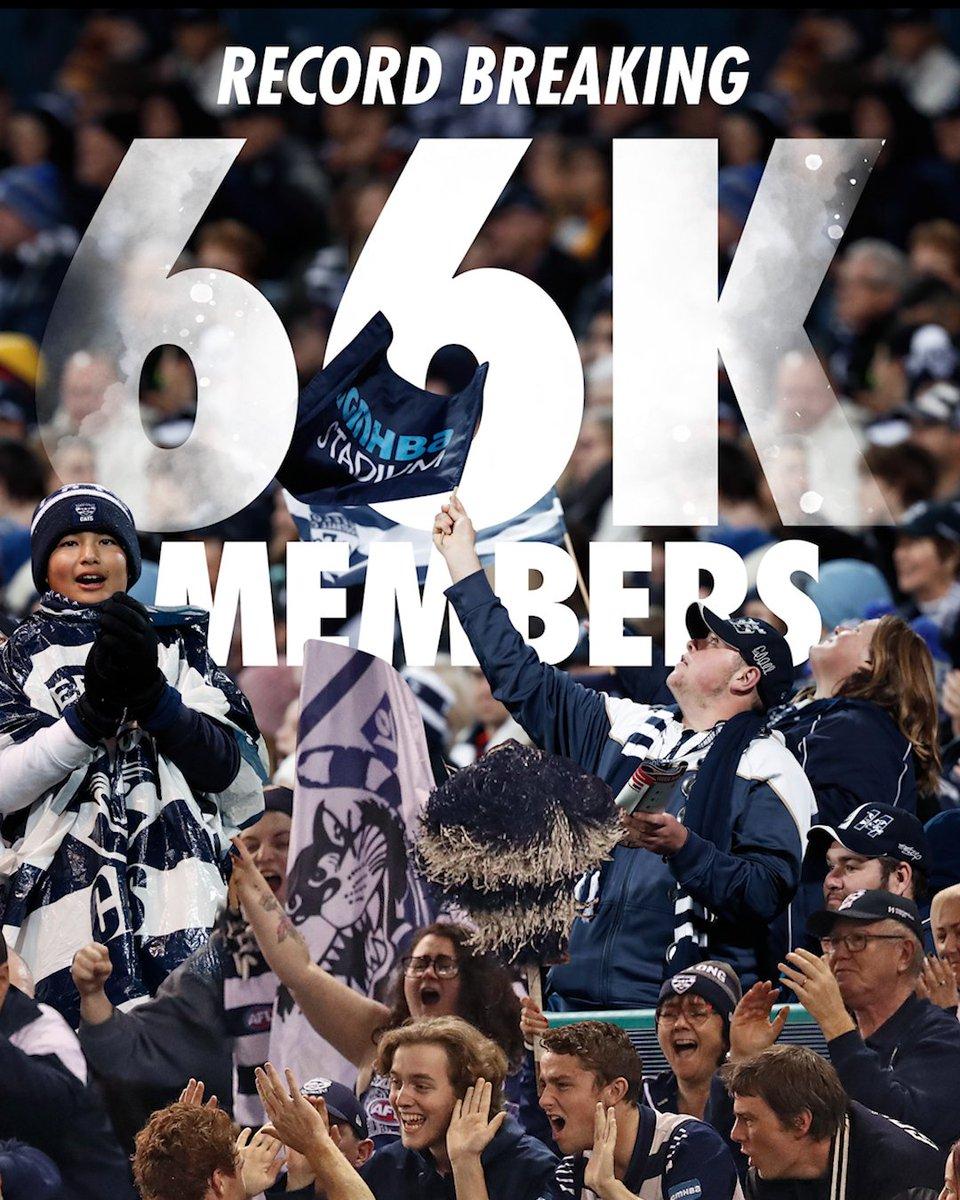 Image for the Tweet beginning: We've hit 66k members for