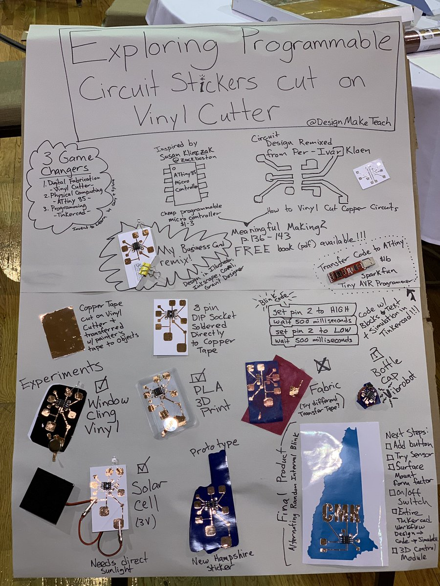 My #CMK19 exploration of programmable circuit stickers cut on vinyl cutter #MakerEd #Makerspace #FabLearn