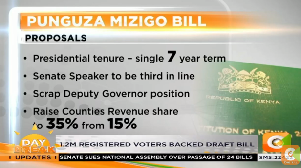 Referendum Countdown: IEBC gives nod to Punguza Mizigo bill as 1.2M registered voters backed draft bill #DayBreak <br>http://pic.twitter.com/EKiy6XRXjq
