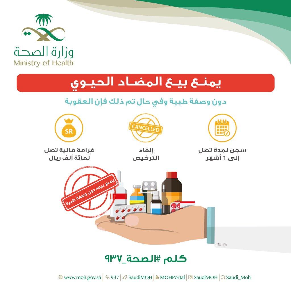 Image result for بيع #المضادات_الحيوية
