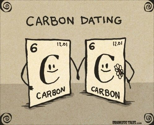 how is carbon dating used by scientists