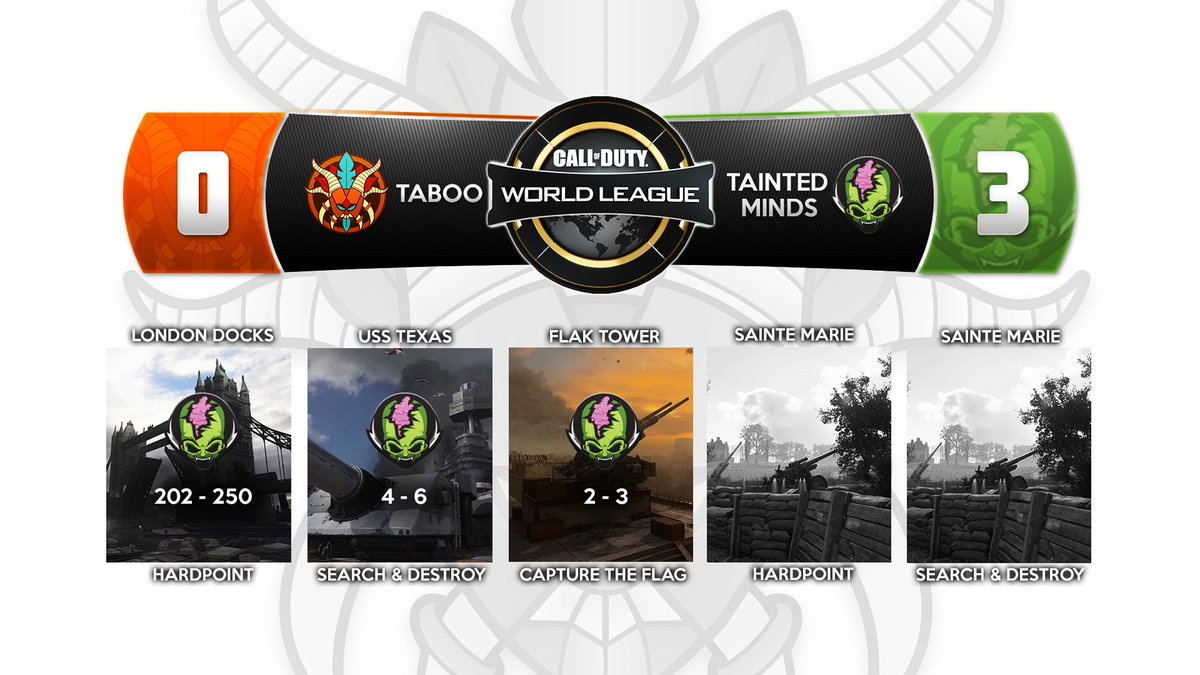 GGWP @TaintedOrg! TB:COD lose out in the...
