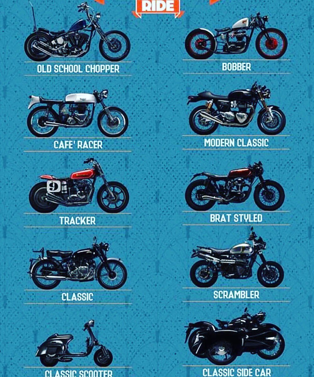 If you had to choose only one bike then which one would it be ? Mine are bobber and yours ? https://t.co/6QooSOgQJ5