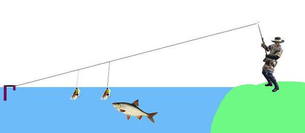 Снасть для ловли рыбы кораблик