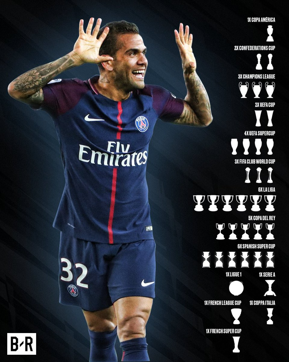 The most decorated footballer in history...