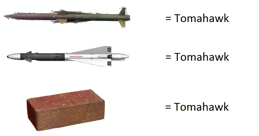 Російські комплекси протиракетної оборони абсолютно неефективні, - прес-секретар Пентагону - Цензор.НЕТ 7154