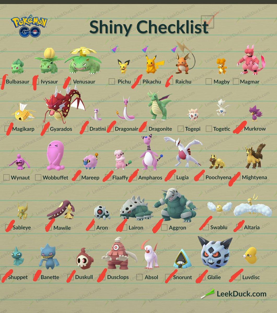 how to check evs pokemon go