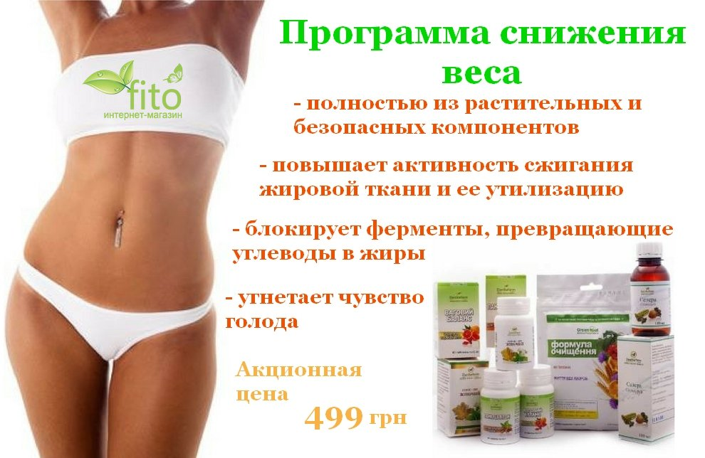 Приложения При Похудении. Топ 10 лучших приложений для похудения
