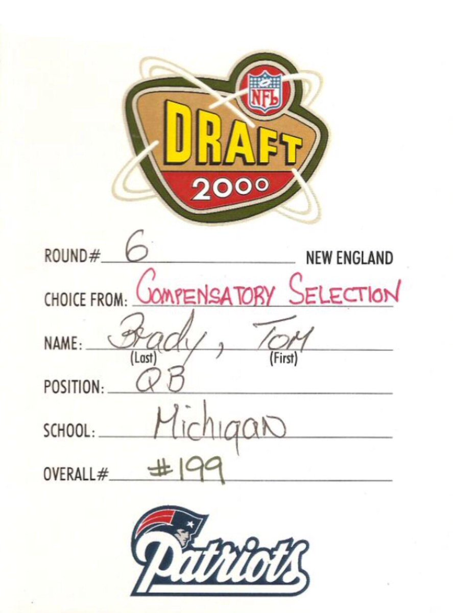 On This Date: 18 years ago, the Patriots drafted Tom Brady with the 199th pick in the 2000 NFL draft.   The rest is history.