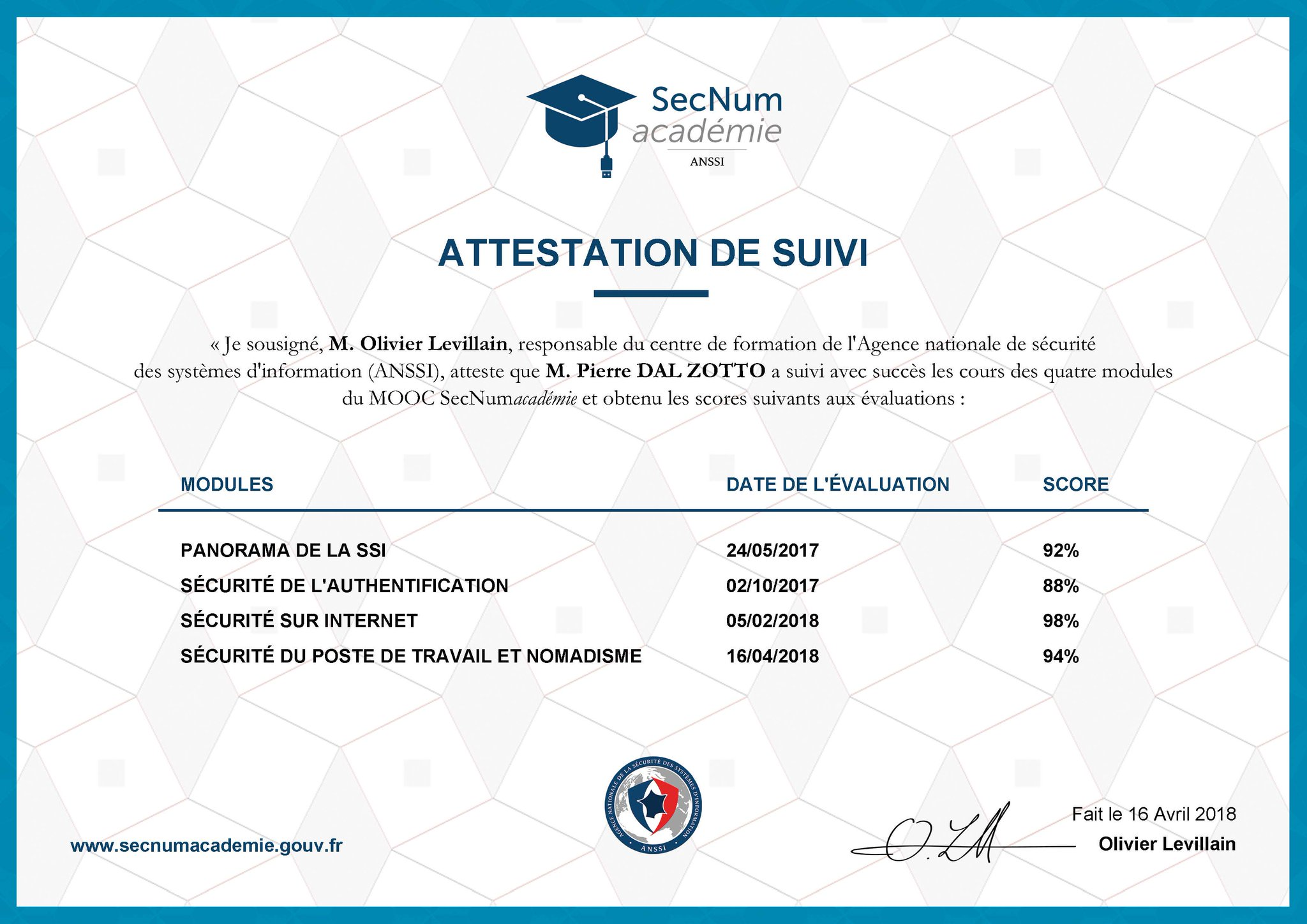 Attestation de suivie Pierre DAL ZOTTO MOOC SecNumAcademie