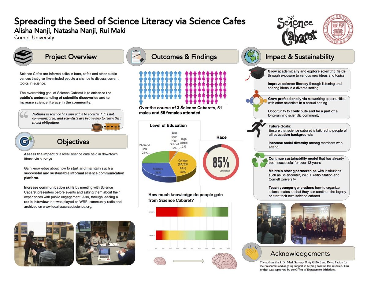Very proud of @alisha_scicom @NatashaSciFacts &amp; @ruimaki who will be presenting their poster on #publicengagement w/ @ScienceCabaret in Klarman 5-7pm tonight at @engagedcornell showcase. Great project, excellent poster! #cuscistory #scicomm #cornell #sciencecafe<br>http://pic.twitter.com/HrYdcYPuBT