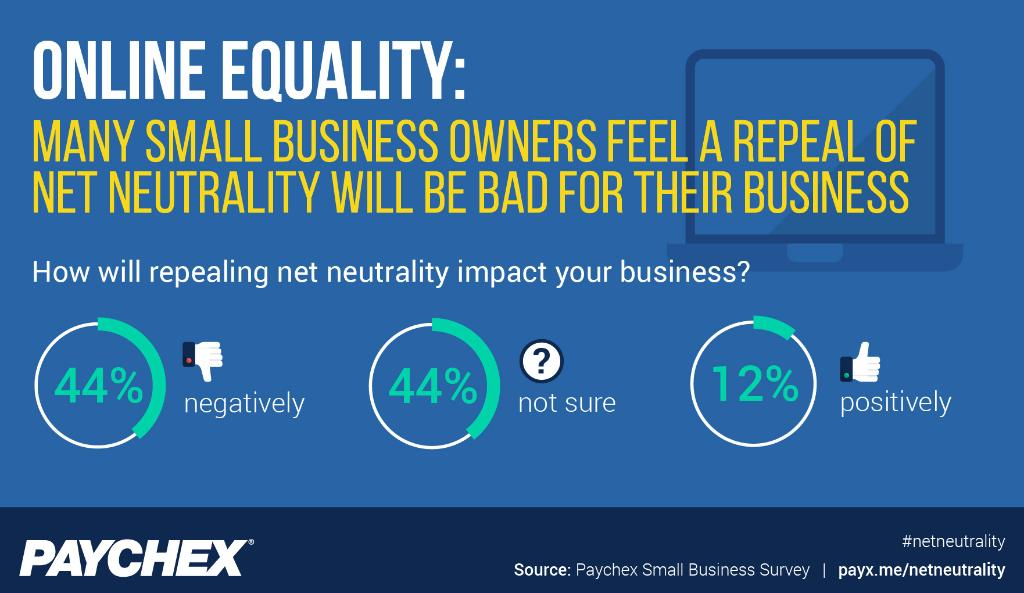 net neutrality repeal impact - 852×490
