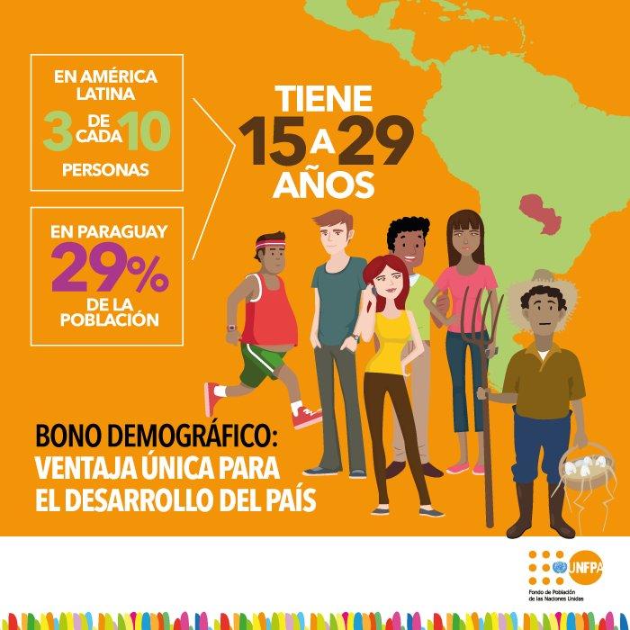 Resultado de imagen para paraguay bonos demograficos