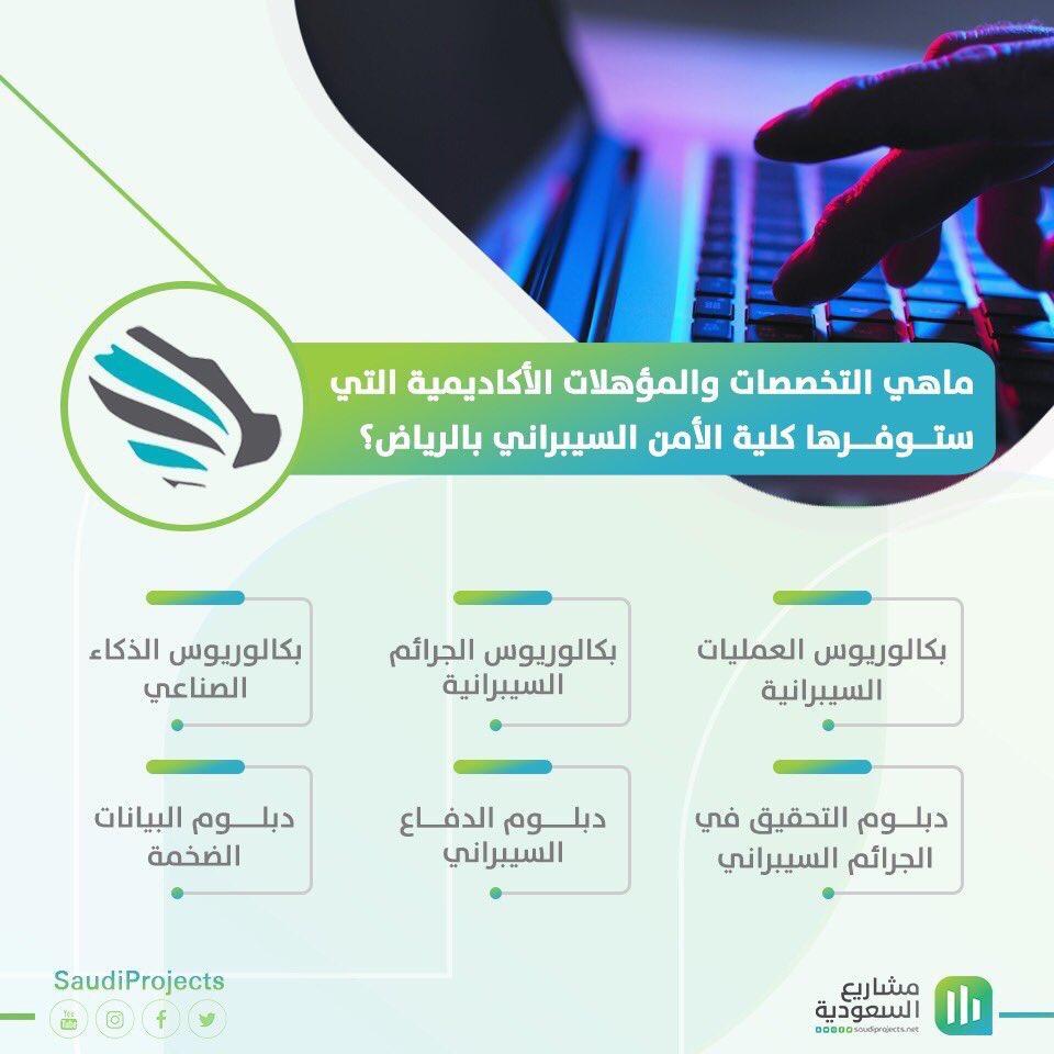 مشاريع السعودية No Twitter الإعلان عن إنشاء كلية الأمن السيبراني بـ الرياض والتي توفر عدة تخصصات في مجالات البرمجة والذكاء الاصطناعي والدفاع السيبراني Https T Co Foiewh99xz