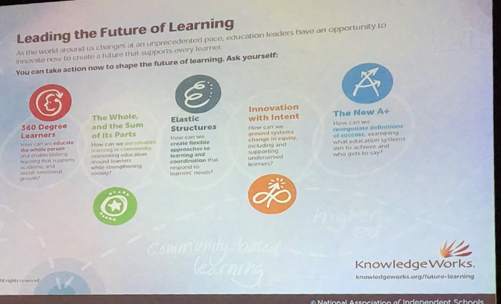Leading the Future of Learning #ATLISac W @NAISnetwork Donna Orem<br>http://pic.twitter.com/htCUMye8cy