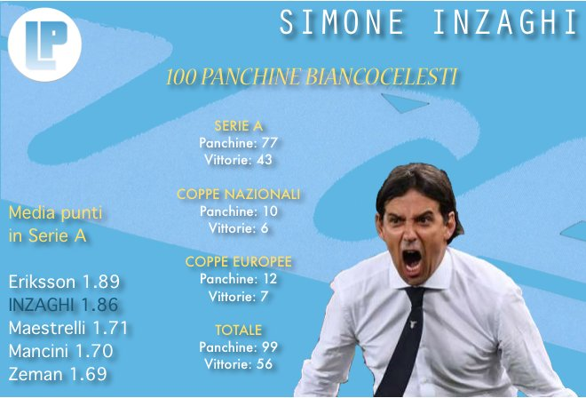 #FiorentinaLazio Foto