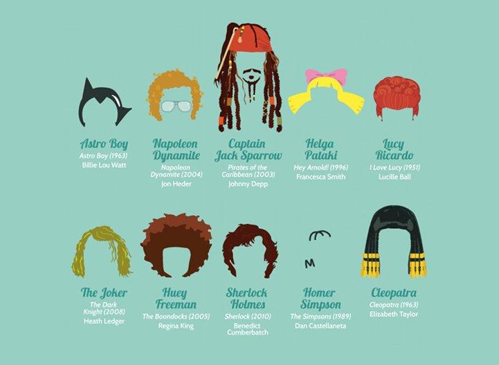Peinados de personajes. https://t.co/44r7t3a94Y