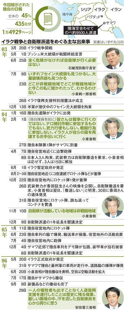 朝日新聞デジタル編集部's photo on 自衛隊の日報